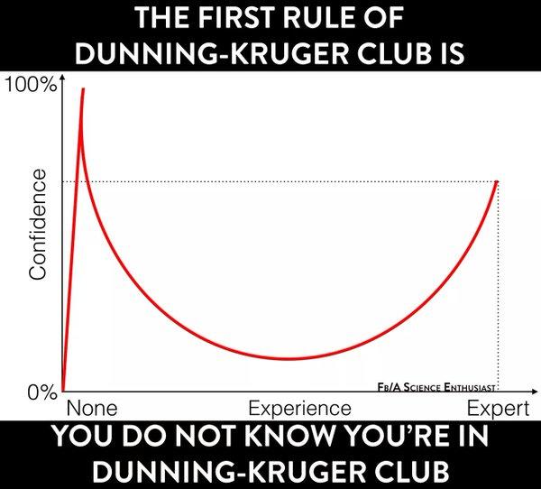 DunningKrugerClub